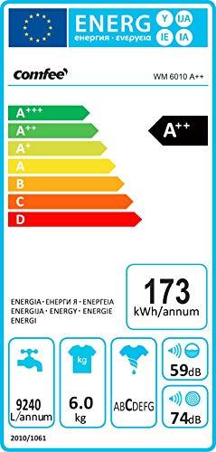 Comfee WM 6010 A++ Waschmaschine / 6KG / EEK: A++ / 23 Programme/Trommelreinigung/Easy Wash/Kurzwäsche/Extra Spülen / 1000 U/min [Energieklasse A++] - 8