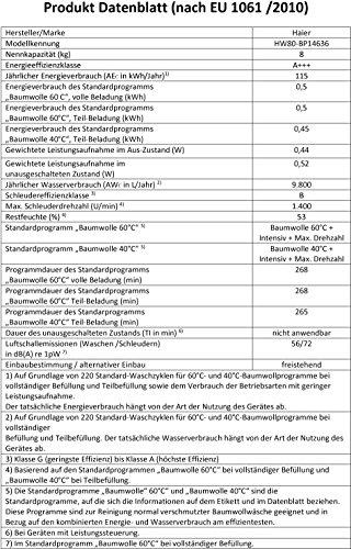 Haier HW80-BP14636 Waschmaschine Frontlader/A+++/8 kg/1400 UpM/Vollwasserschutz - 9
