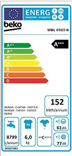 Beko WML 61023 N Waschmaschine Frontlader/6kg/A+++/1000 UpM/Mengenautomatik/elektronische Kindersicherung/15 Programme/Startzeitvorwahl/Express-Programm 30 Minuten - 6
