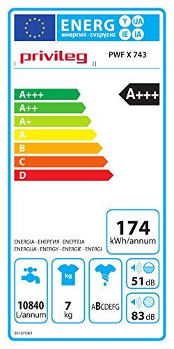 Privileg PWF X 743 Waschmaschine Frontlader / A+++ / 1400 UpM / 7 kg /Mengenautomatik/Startzeitvorwahl/Maschinenreinigung/Inverter Motor/Wasserschutz/Antiflecken-Option/Bügelleicht-Option/Daunen - 8