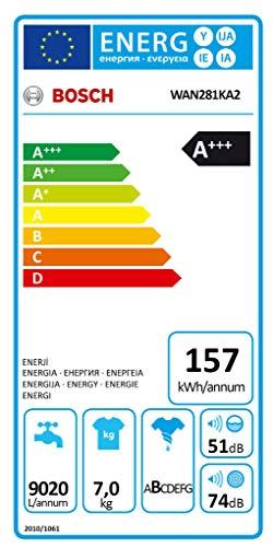 Bosch WAN281KA2 Serie 4 Waschmaschine Frontlader / A+++ / 157 kWh/Jahr / 1388 UpM / 7 kg / Weiß / AllergiePlus / ActiveWater™ Mengenautomatik - 12
